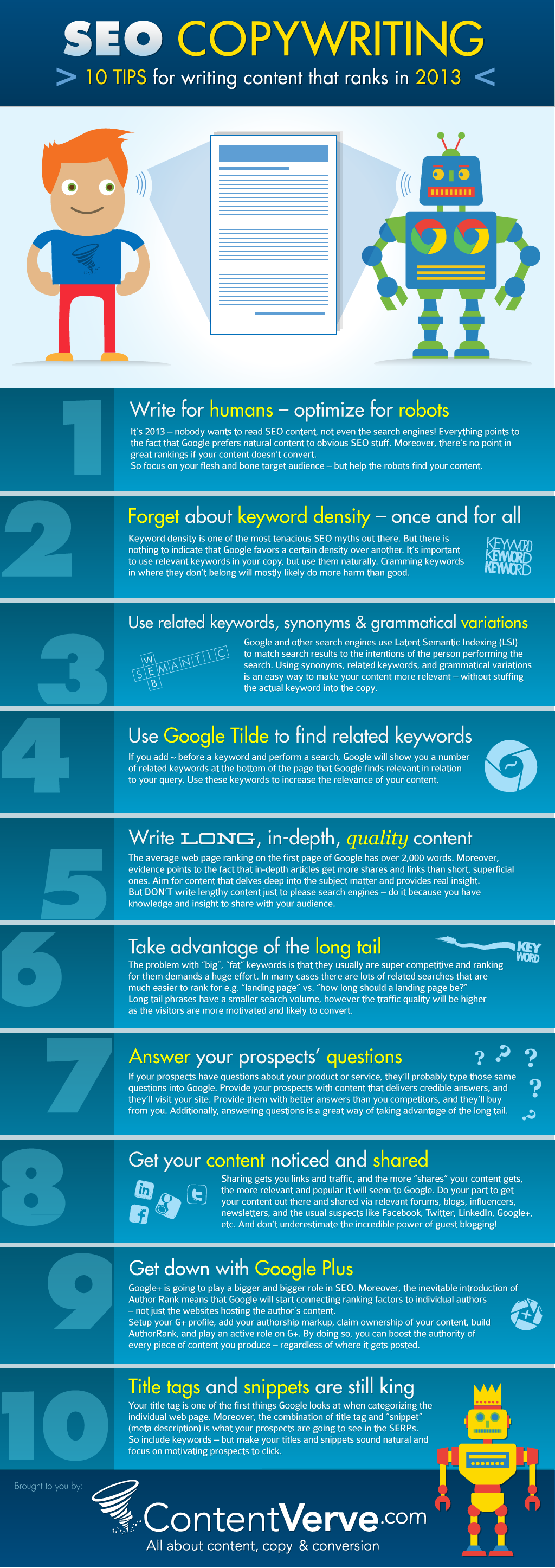 SEO Copywriting – 10 Tips for Writing Content that Ranks in 2013 (Infographic)